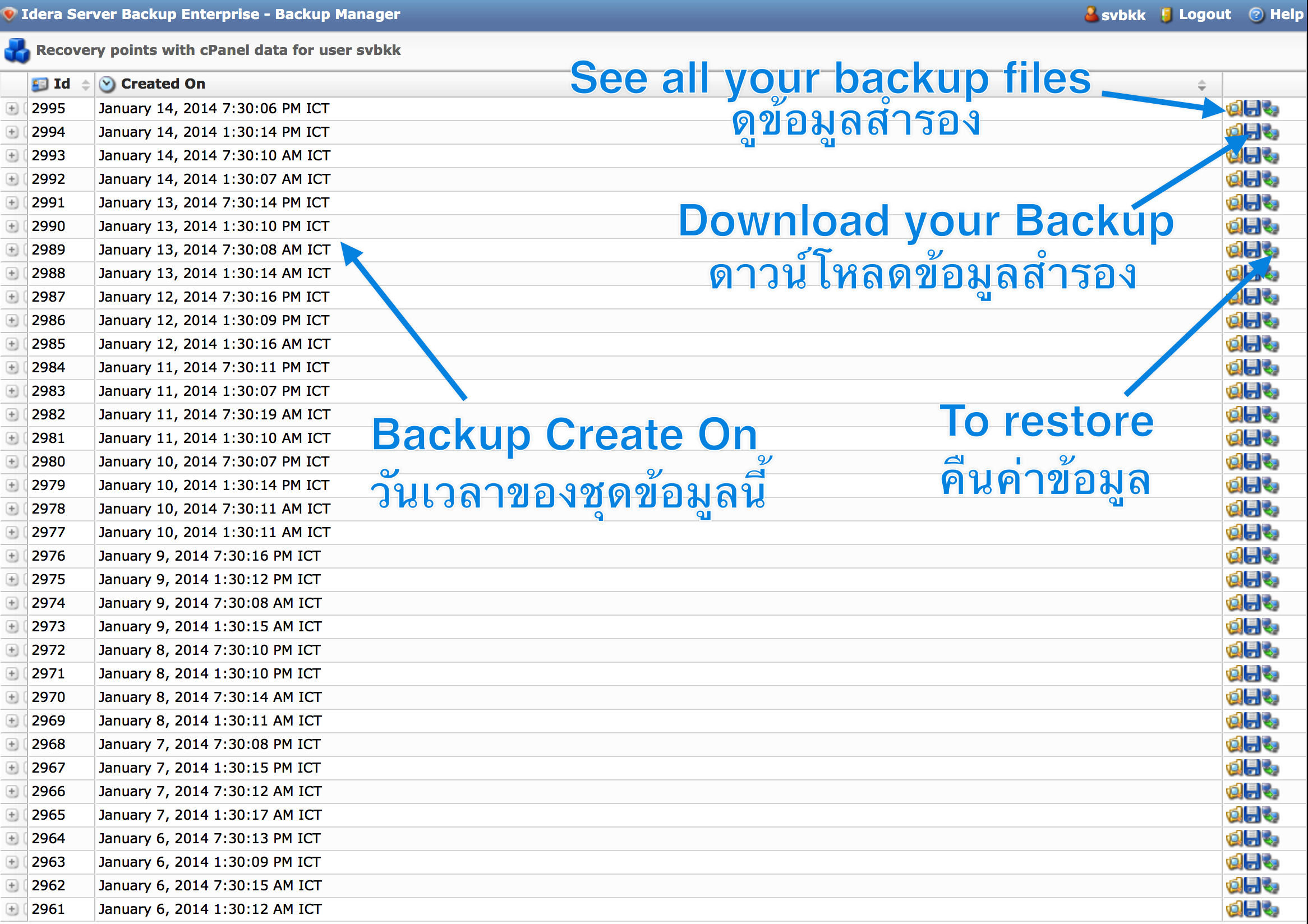 Inside Backup Manager/Task to do